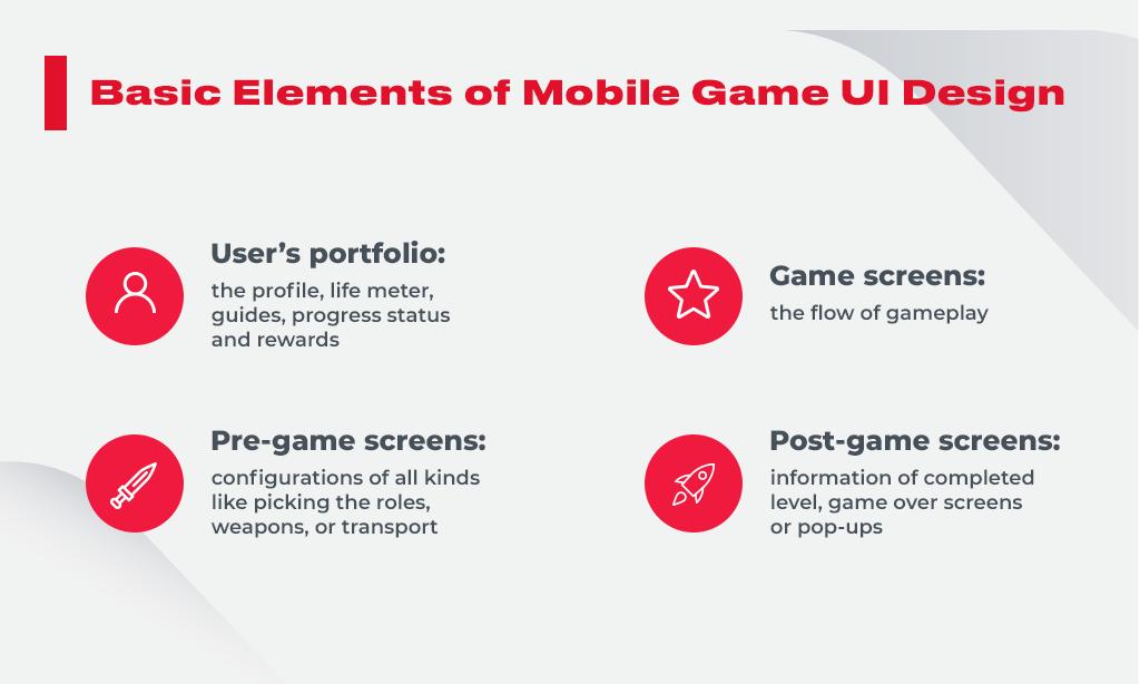 mobile game design elements