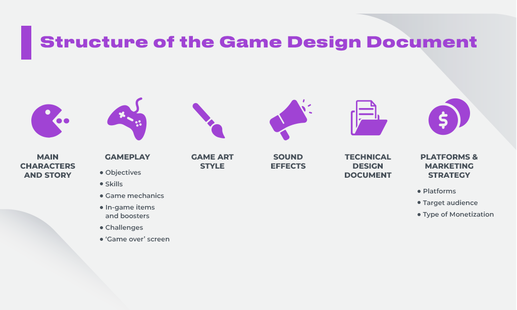Game Design Document structure